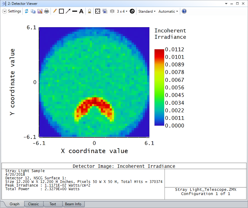 Initial_Ray_Distribution_on_Newly_Inserted_Detector