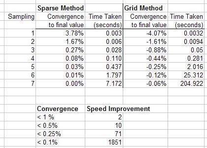 MTF data2