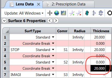 lens data, surface 6 properties