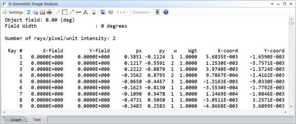 geometric image analysis