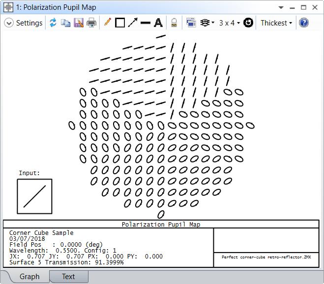 Polarization_Pupil_Map