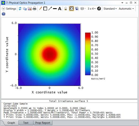 Physical_Optics_Propagation
