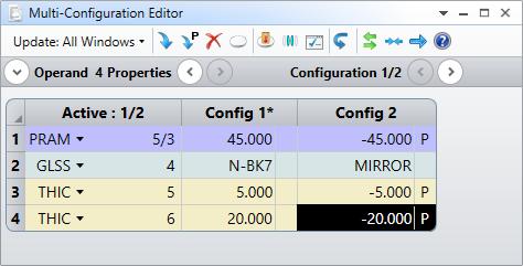 Multi-configuration operand THIC