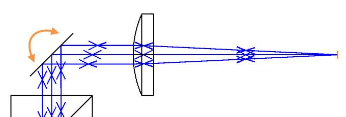 building sample arm