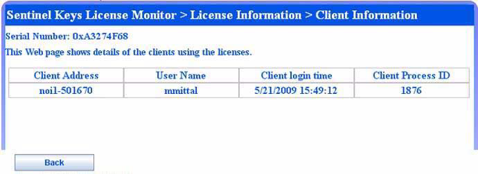 license info