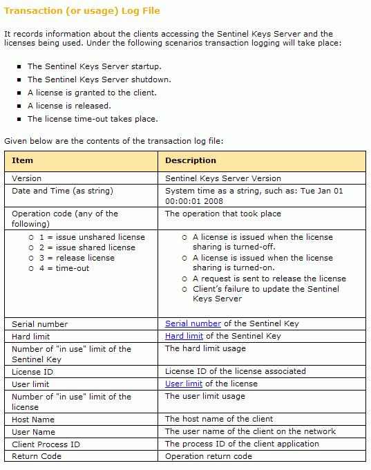 transaction (or usage) log file