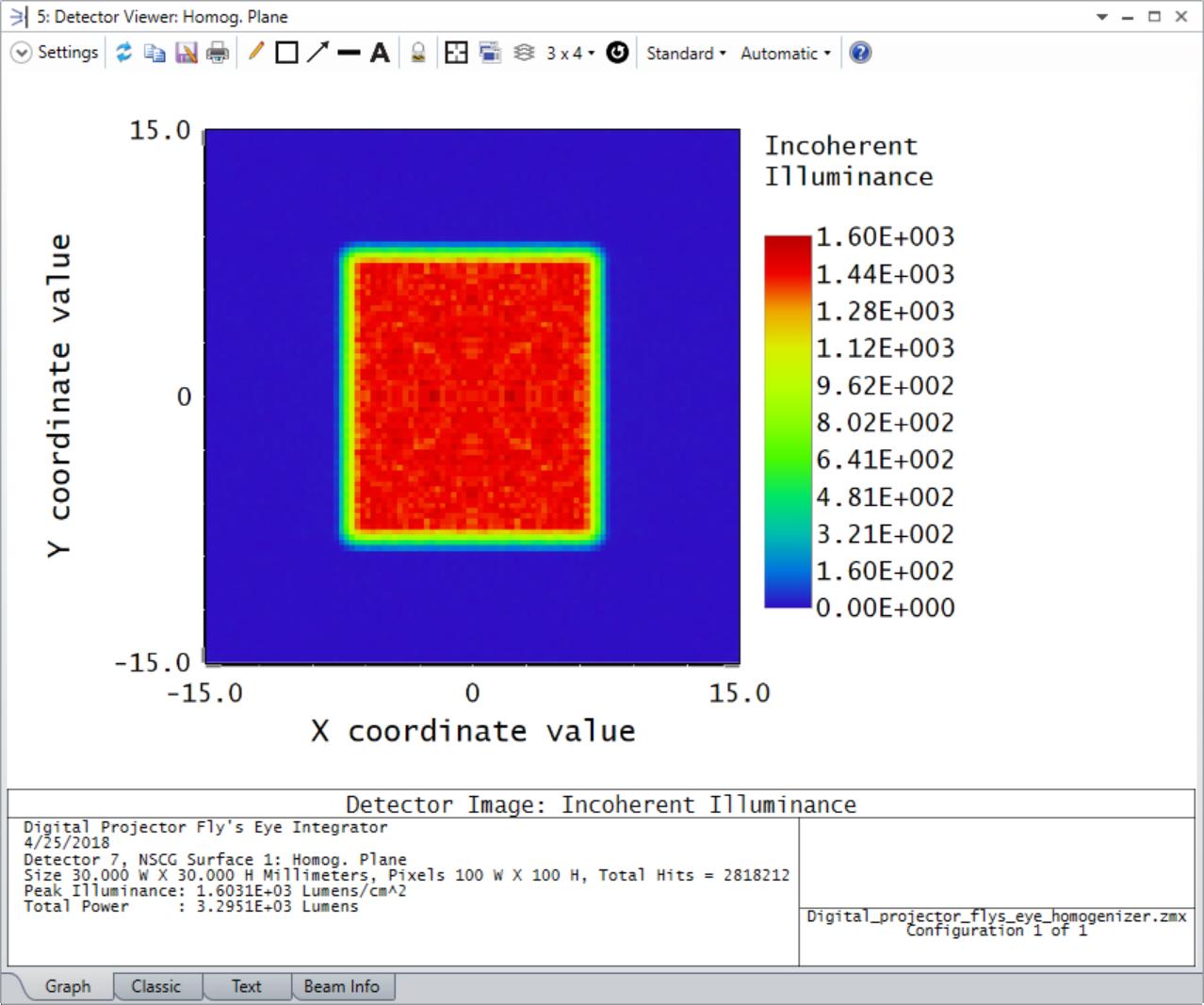 Case_3_an_11x9_array_of_lenslets