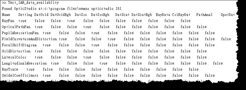Matlab data availability