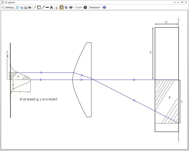 Analytical design concept