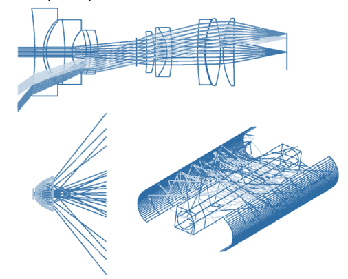 Different optical systems