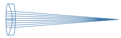 Optical System Template