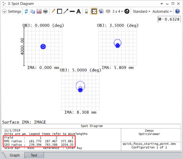 Spot_Diagram_2