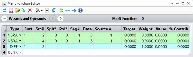 merit function editor