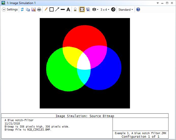 Image Simulation Analysis