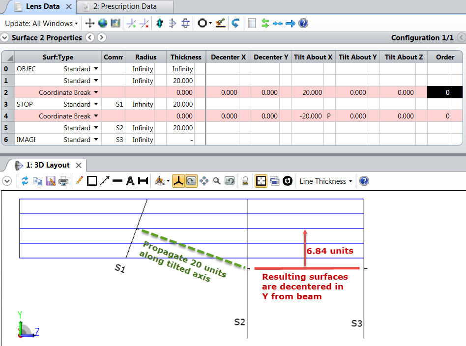 lens data, 3d layout