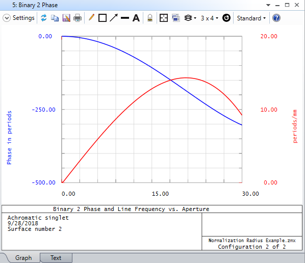 Binary_2_Phase
