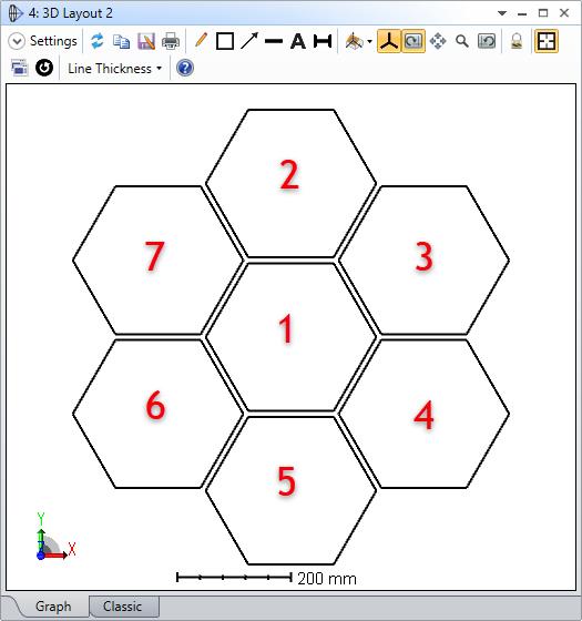 3d layout