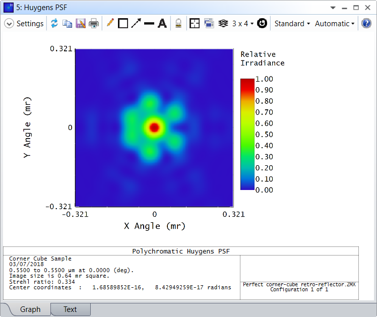 Huygens_PSF_Use_Polarization
