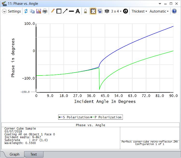 Phase_vs_Angle_2