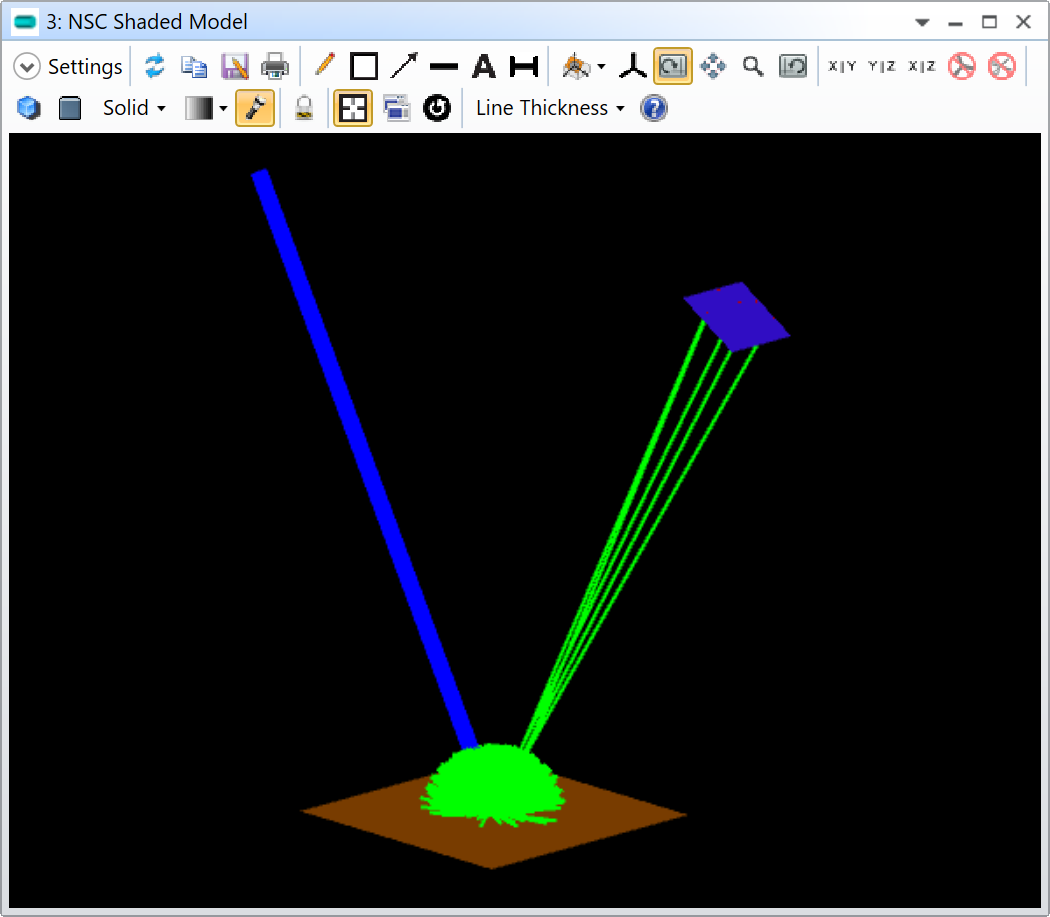 Scatter without importance sampling