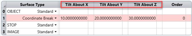 Sequential Mode - Tilts X,Y,Z
