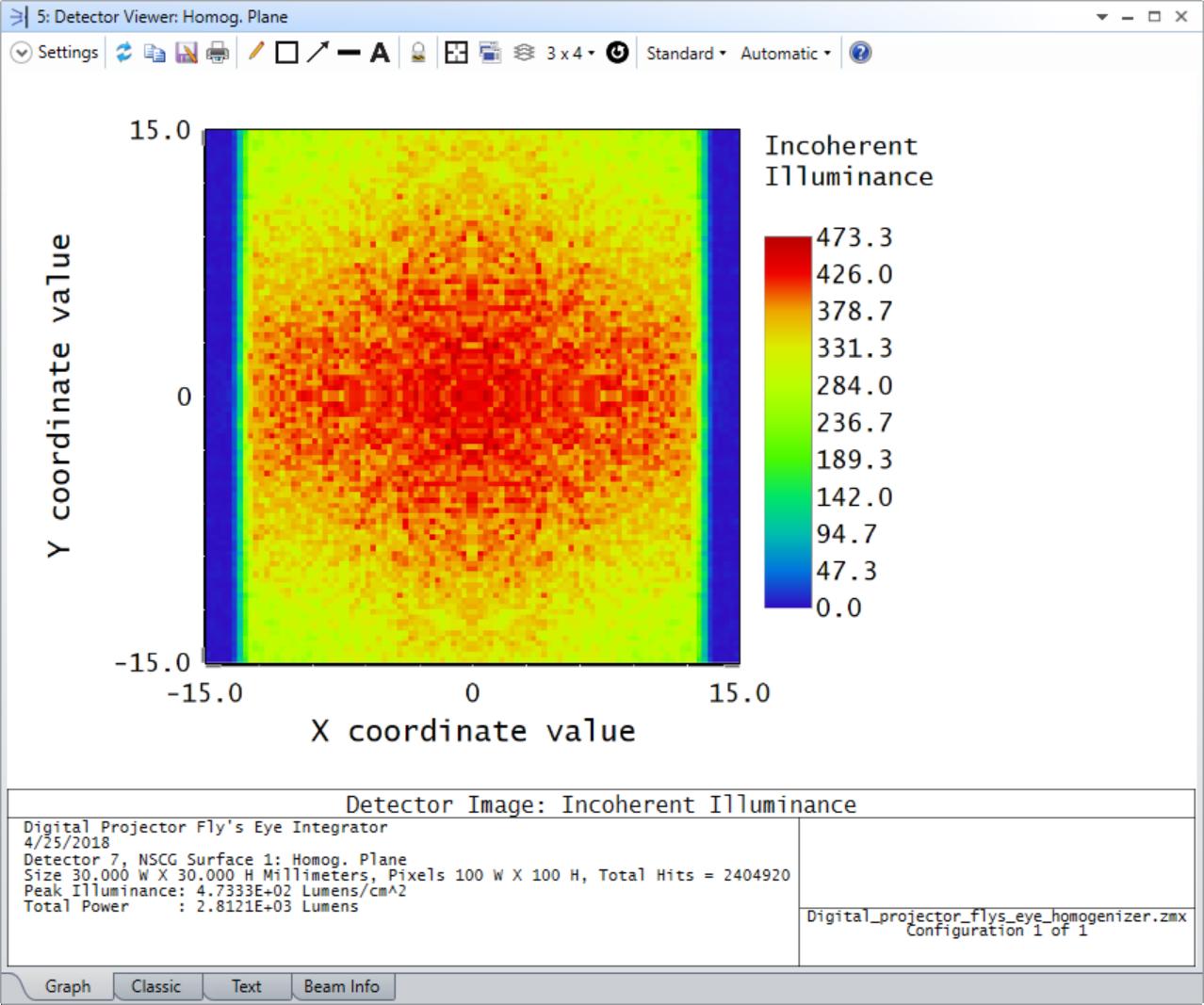 Case_1_a_6x4_array_of_lenslets