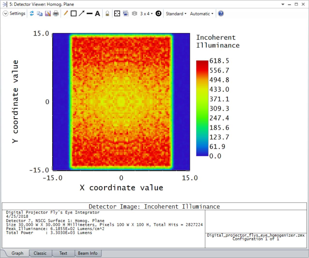 Case_2_a_7x5_array_of_lenslets