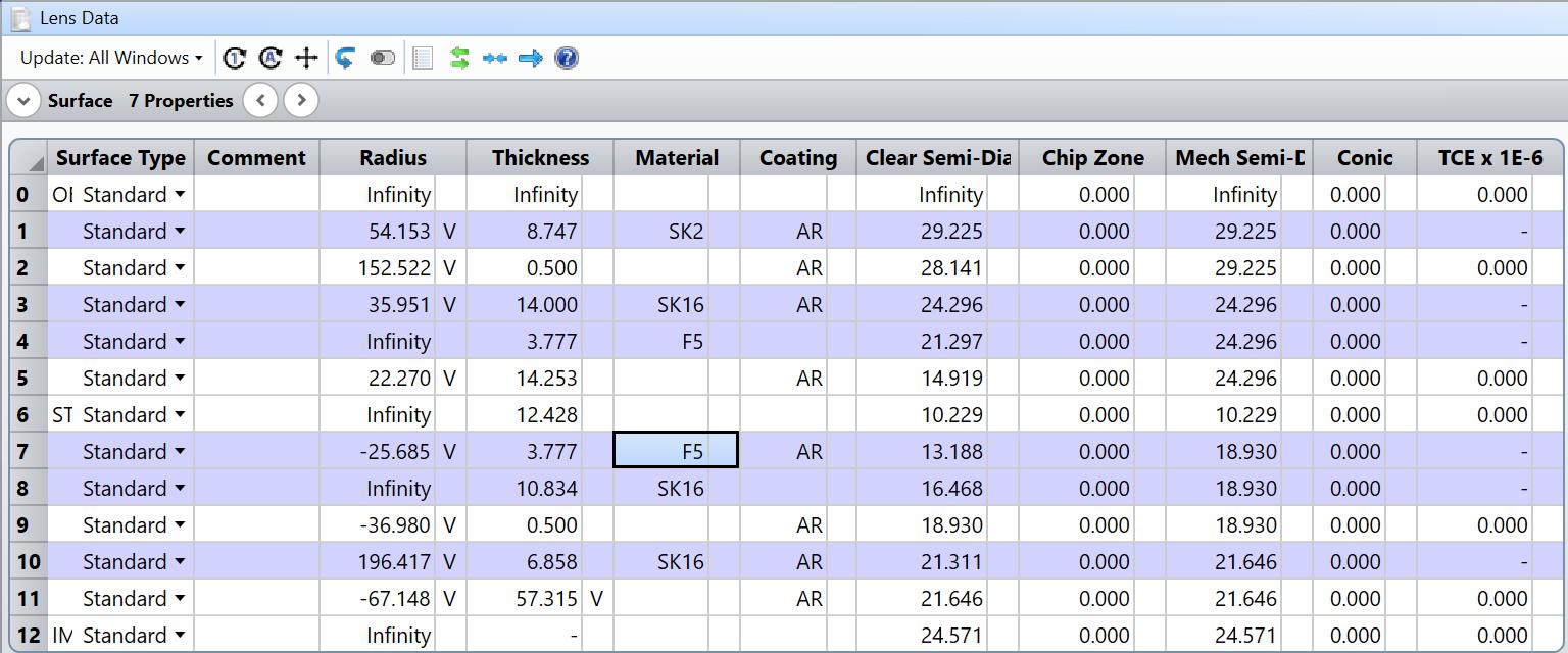 Lens Data Editor